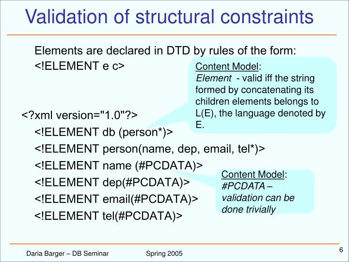 Validation of structural constraints