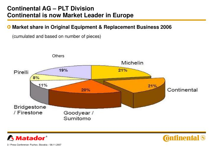 Continental ag plt division continental is now market leader in europe