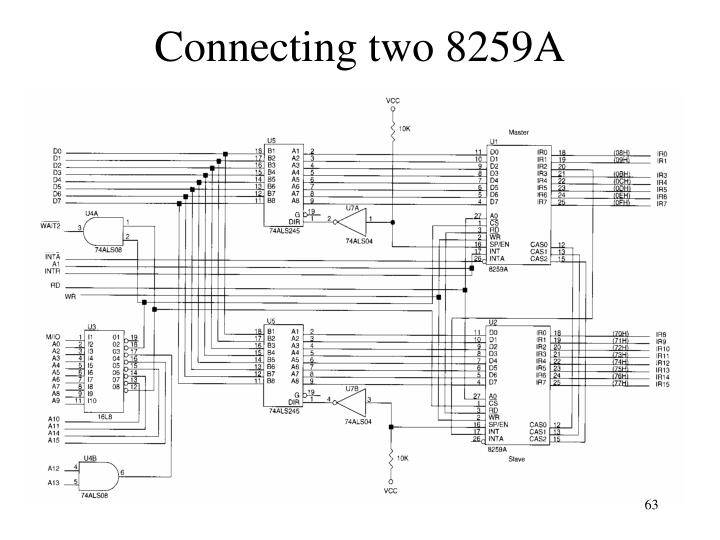 Connecting two 8259A