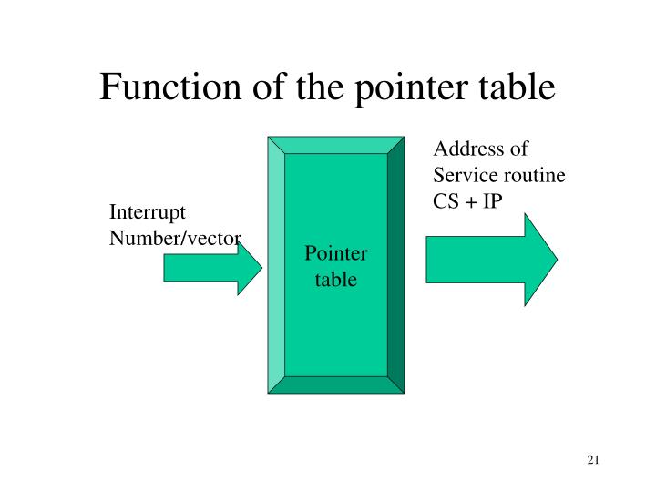 Function of the pointer table