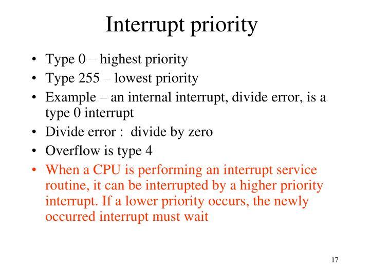 Interrupt priority