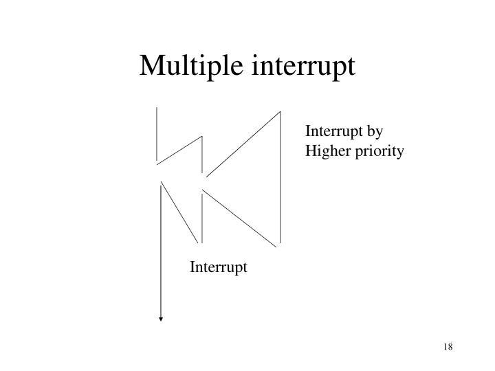 Multiple interrupt
