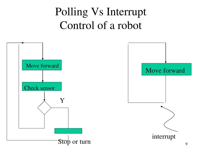 Polling Vs Interrupt