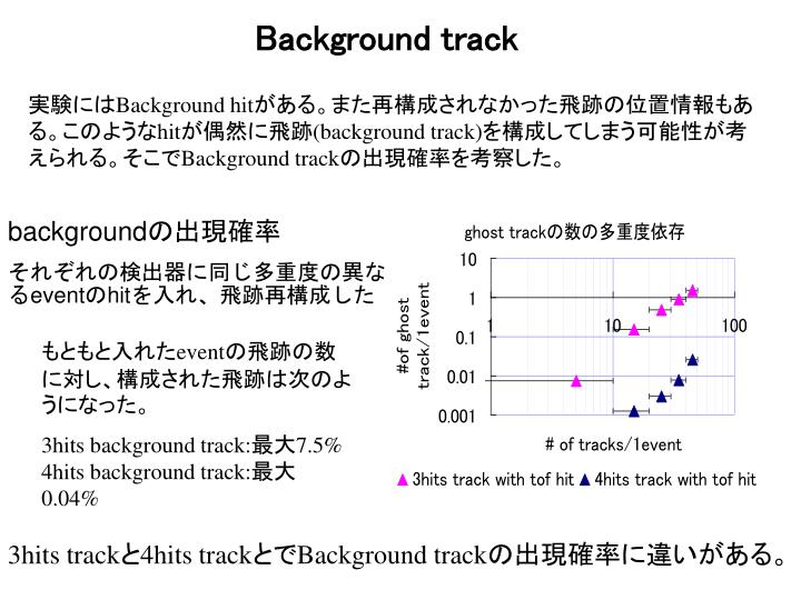 Background track