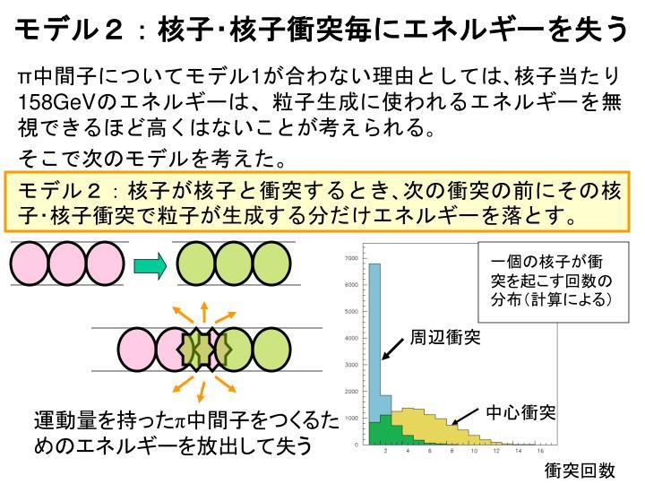 モデル2:核子・核子衝突毎にエネルギーを失う