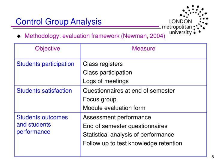 Methodology: evaluation framework (Newman, 2004)