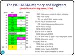 the pic 16f84a memory and registers3