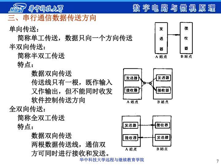 三、串行通信数据传送方向
