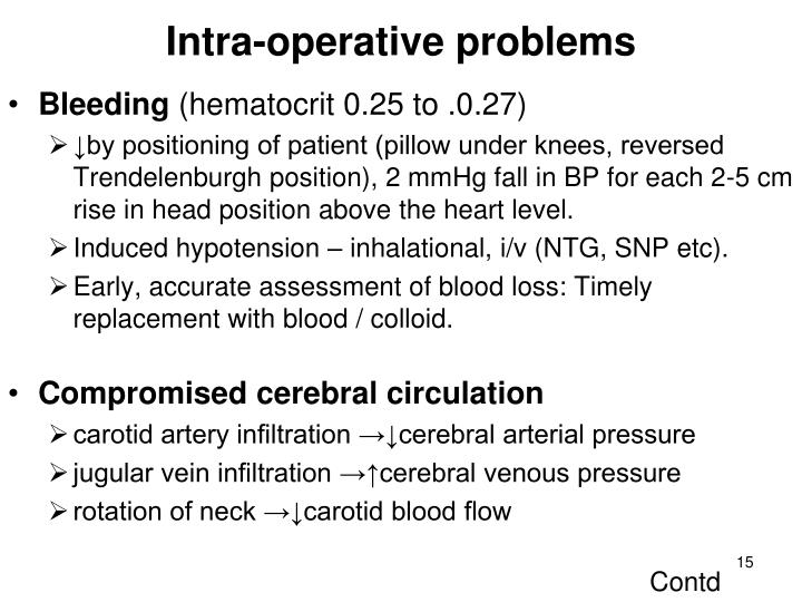 Intra-operative problems