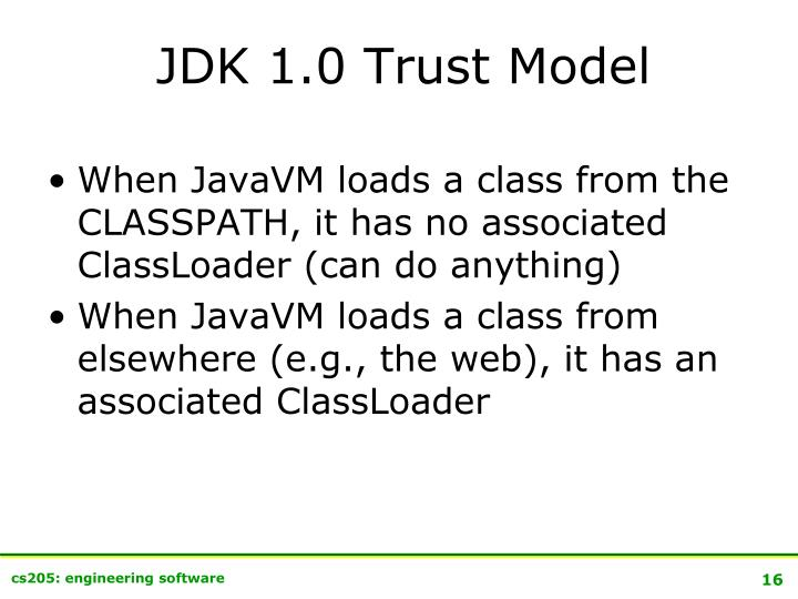 JDK 1.0 Trust Model