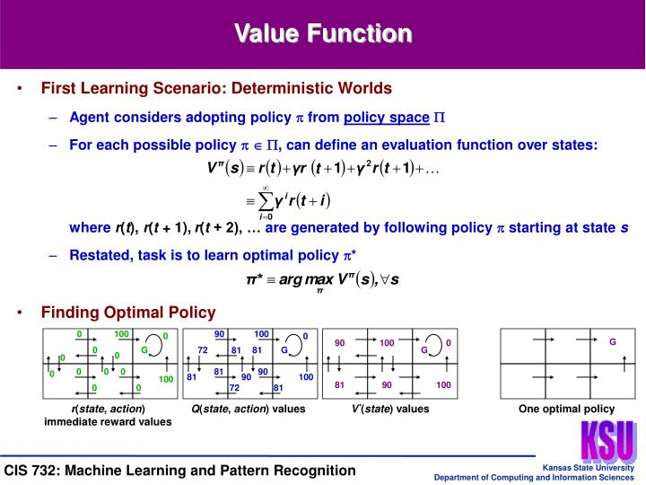 First Learning Scenario: Deterministic Worlds
