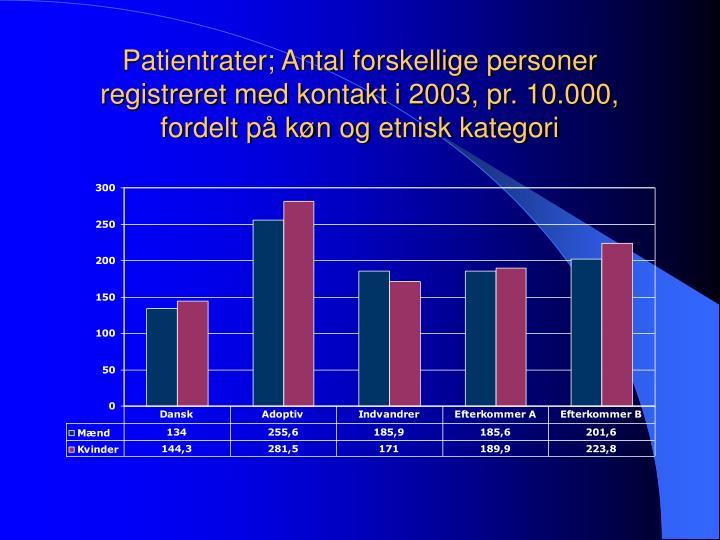 Patientrater; Antal forskellige personer registreret med kontakt i 2003, pr. 10.000, fordelt på køn og etnisk kategori