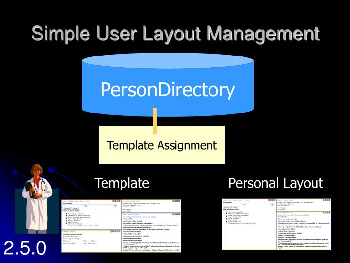 Simple User Layout Management