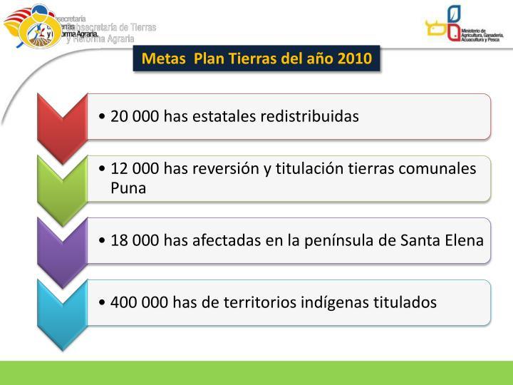 Metas  Plan Tierras del año 2010
