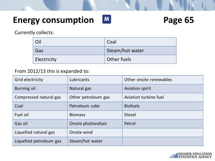 Energy consumption Page 65