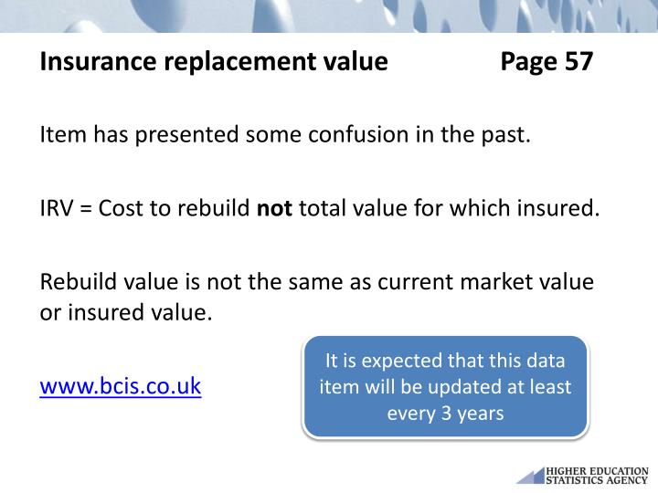 Insurance replacement valuePage 57