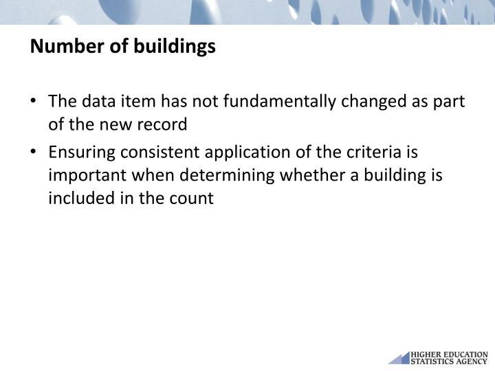 Number of buildings