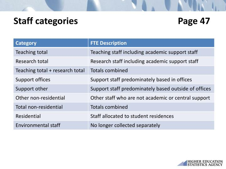 Staff categories                                            Page 47