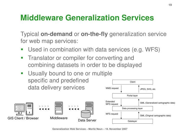 Middleware Generalization Services