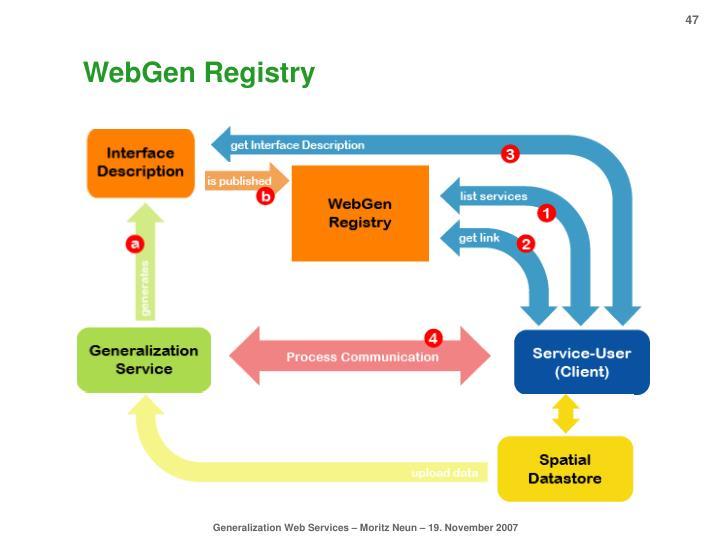 WebGen Registry