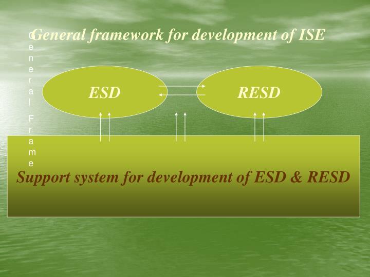 General framework for development of ISE