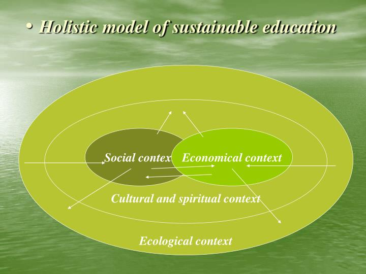 Holistic model of sustainable education