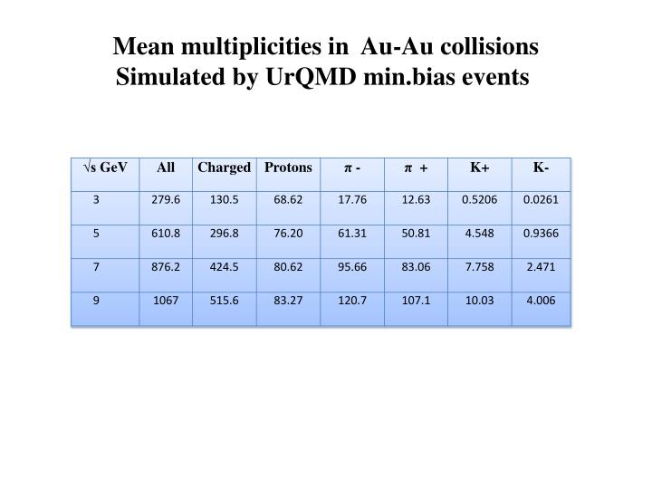 Mean multiplicities in  Au-Au collisions