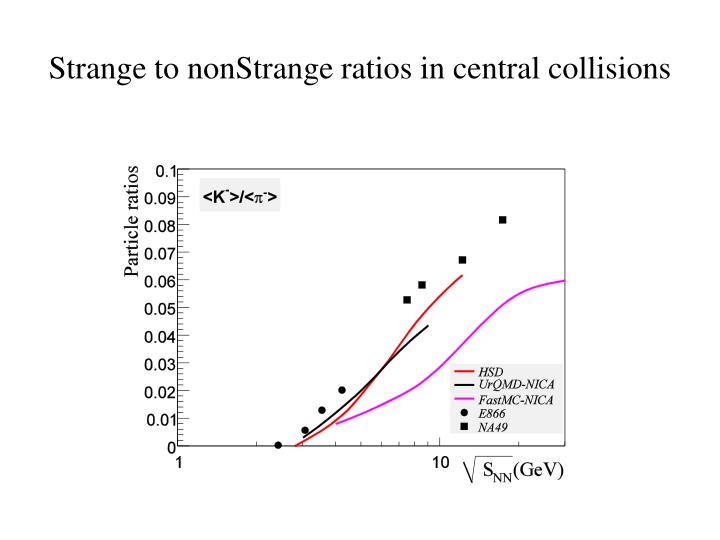 Strange to nonStrange ratios in central collisions