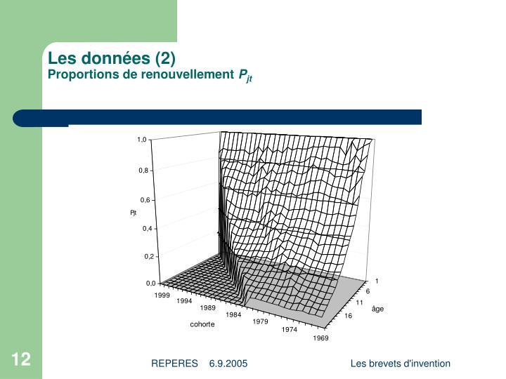 Les données (2)