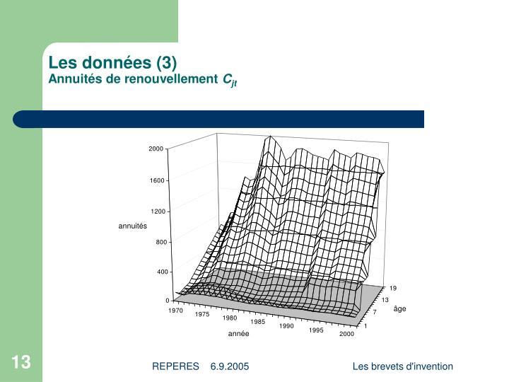 Les données (3)