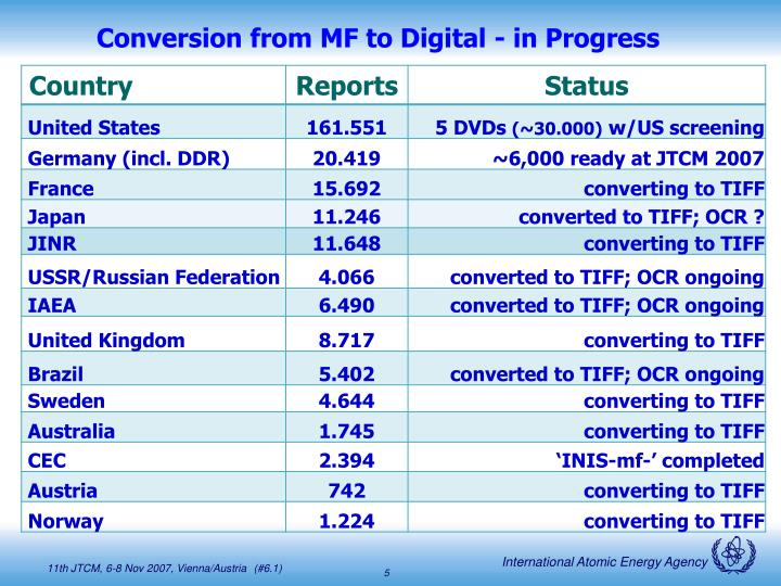 Conversion from MF to Digital - in Progress