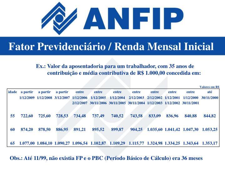 Fator Previdenciário / Renda Mensal Inicial