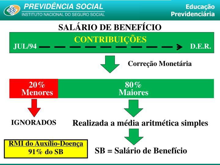 SALÁRIO DE BENEFÍCIO