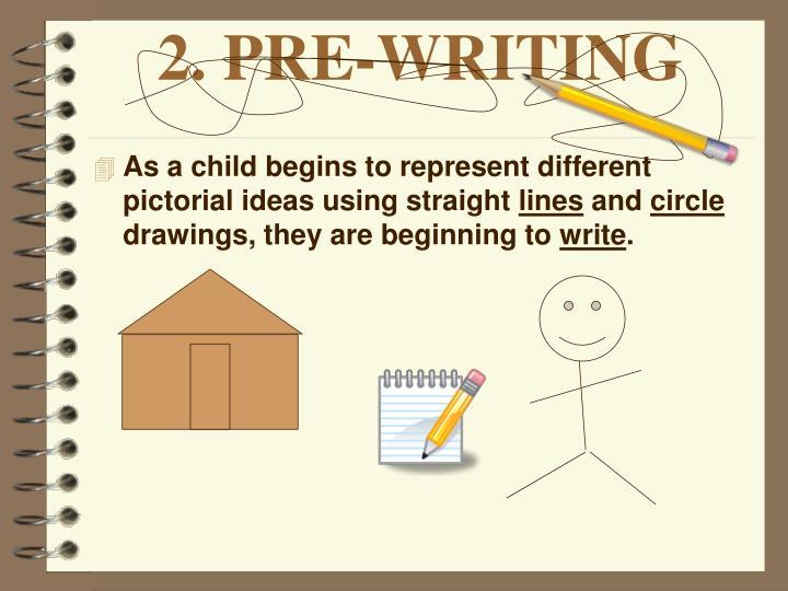 2. PRE-WRITING
