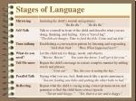 stages of language