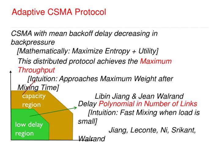 Adaptive CSMA Protocol