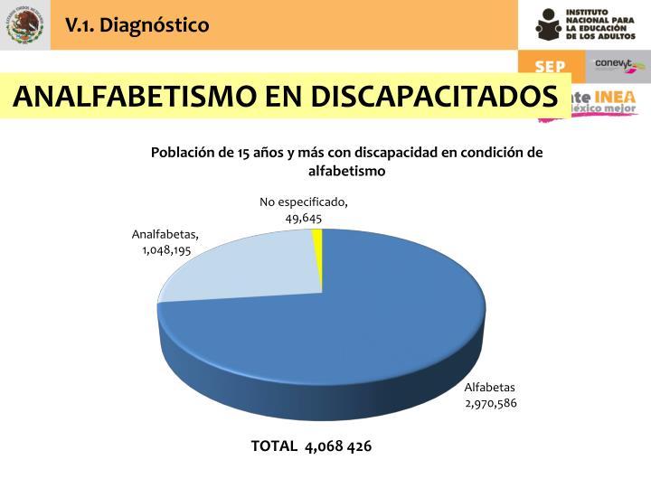 V.1. Diagnóstico