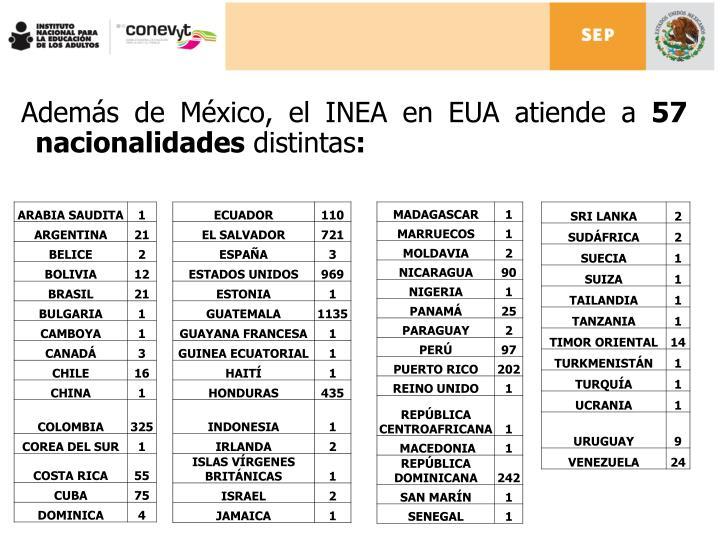 Además de México, el INEA en EUA atiende a