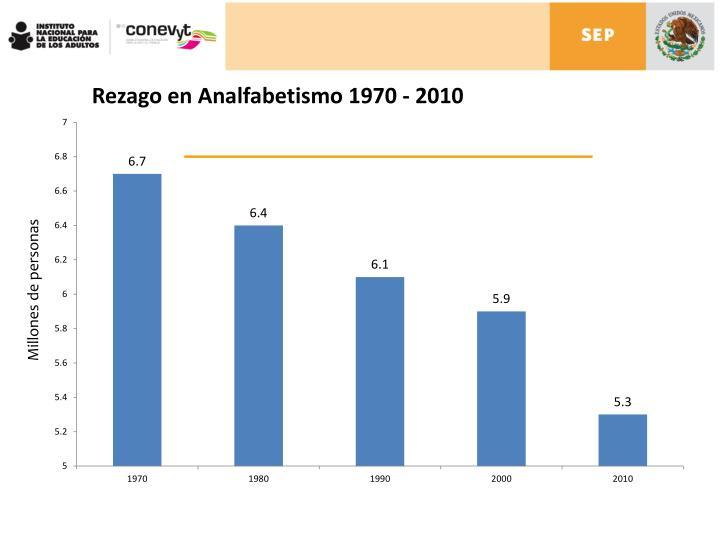 Rezago en Analfabetismo 1970 - 2010
