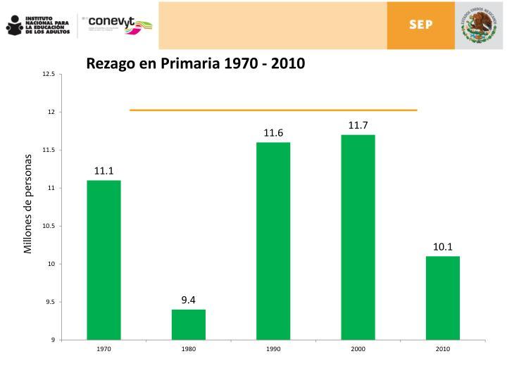 Rezago en Primaria 1970 - 2010