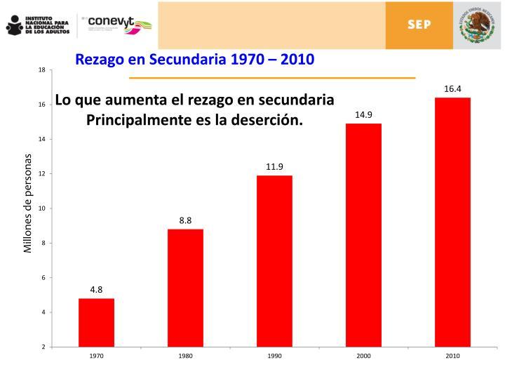 Rezago en Secundaria 1970 – 2010