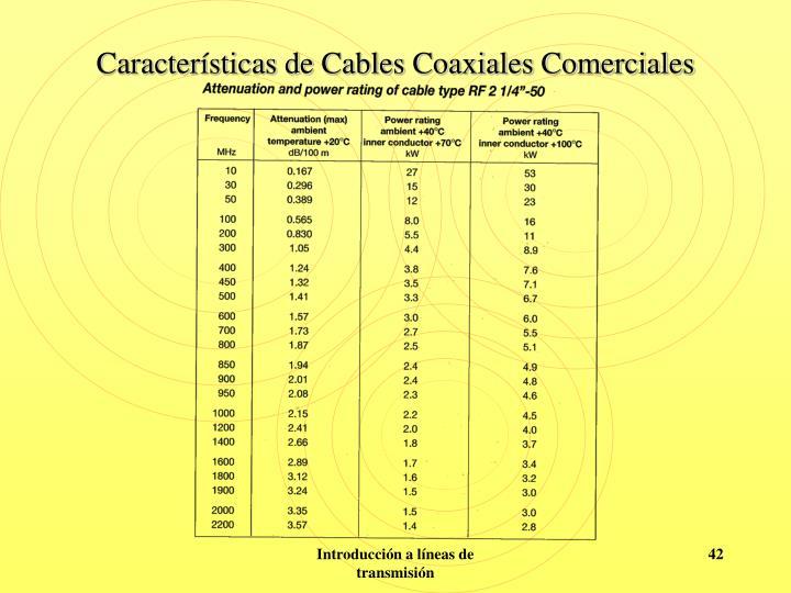 Características de Cables Coaxiales Comerciales