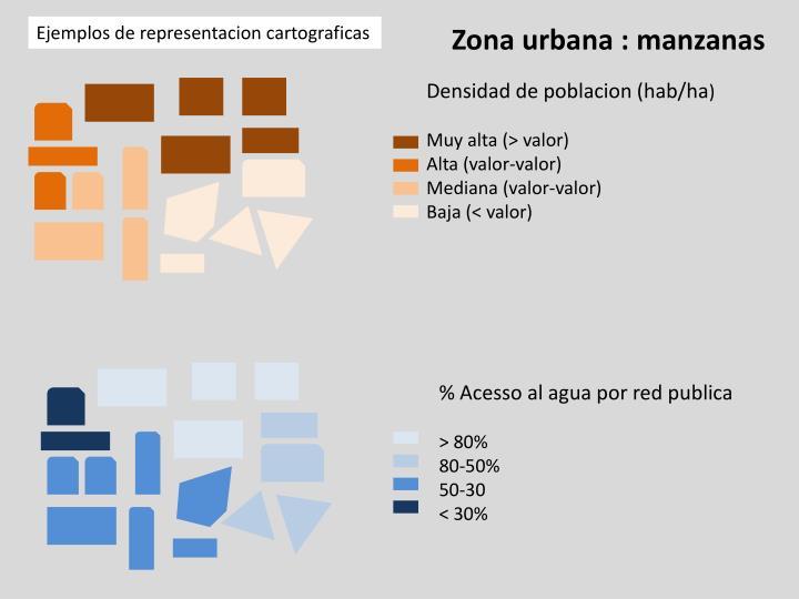 Ejemplos de representacion cartograficas