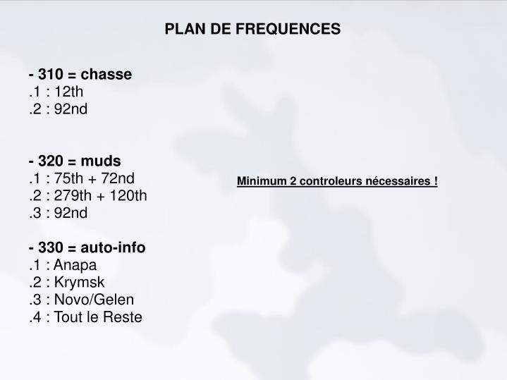 PLAN DE FREQUENCES