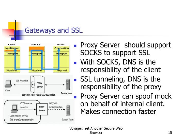 Gateways and SSL