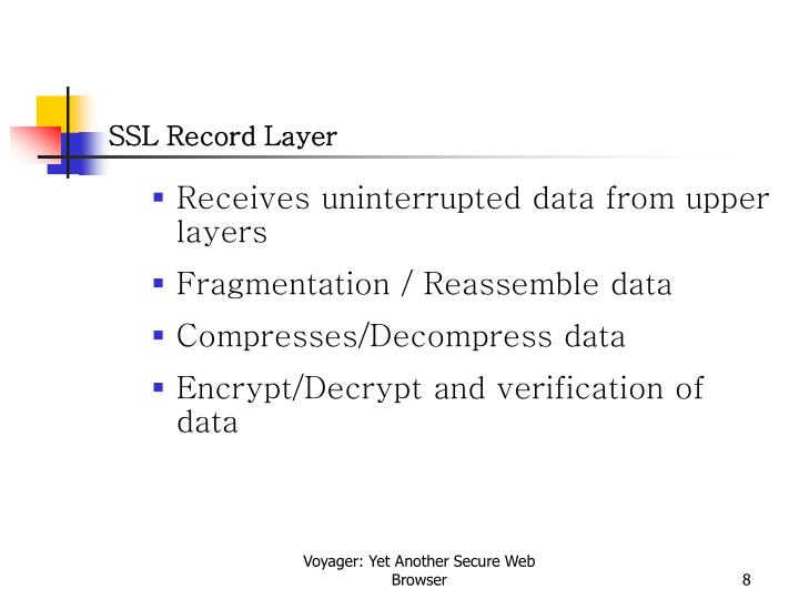SSL Record Layer