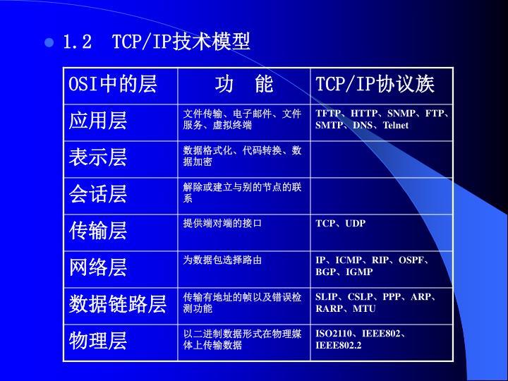 1.2  TCP/IP