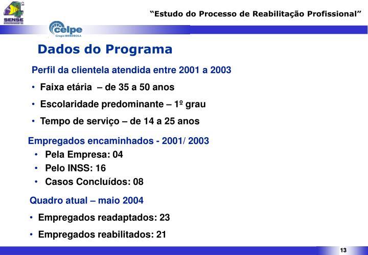 Empregados encaminhados - 2001/ 2003