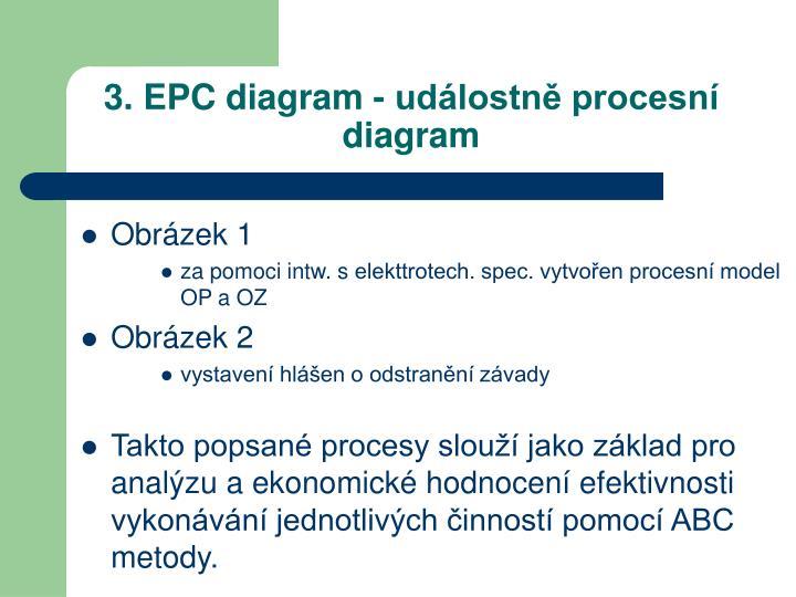 3. EPC diagram - událostně procesní diagram