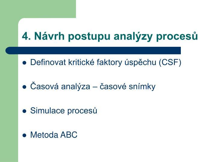 4. Návrh postupu analýzy procesů